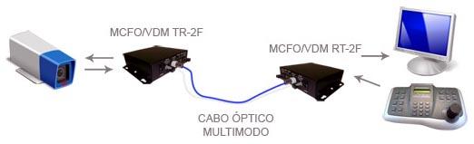 diagrama_mcfo_vdm_tr-2f
