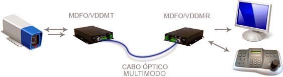 diagrama_mdfo_vddm_t